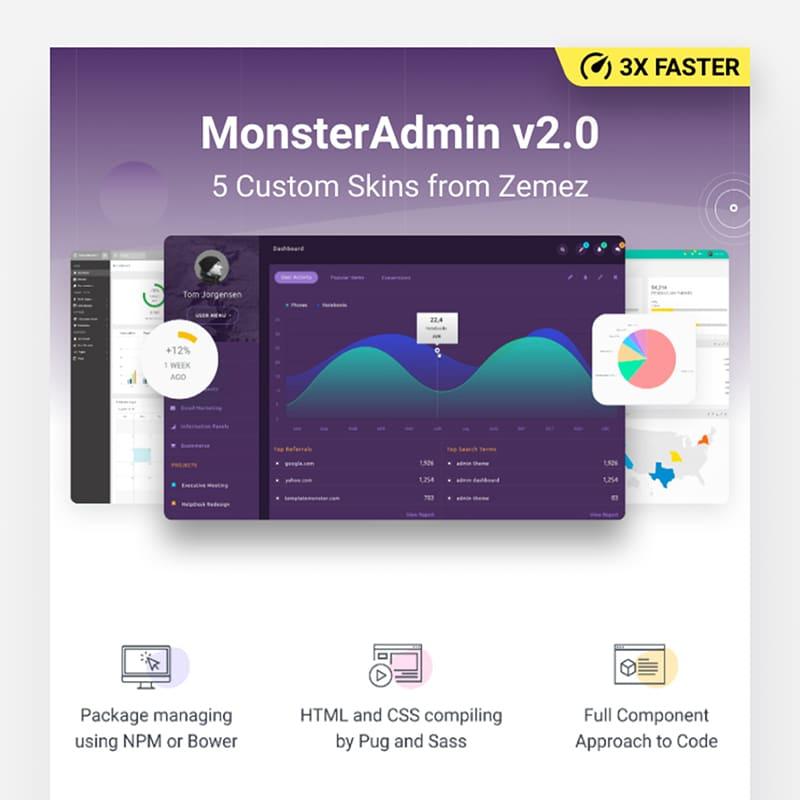 MonsterAdmin Website Template