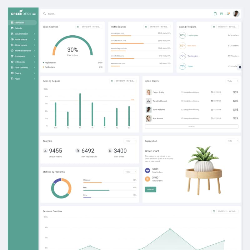 GreenDesk Website Template